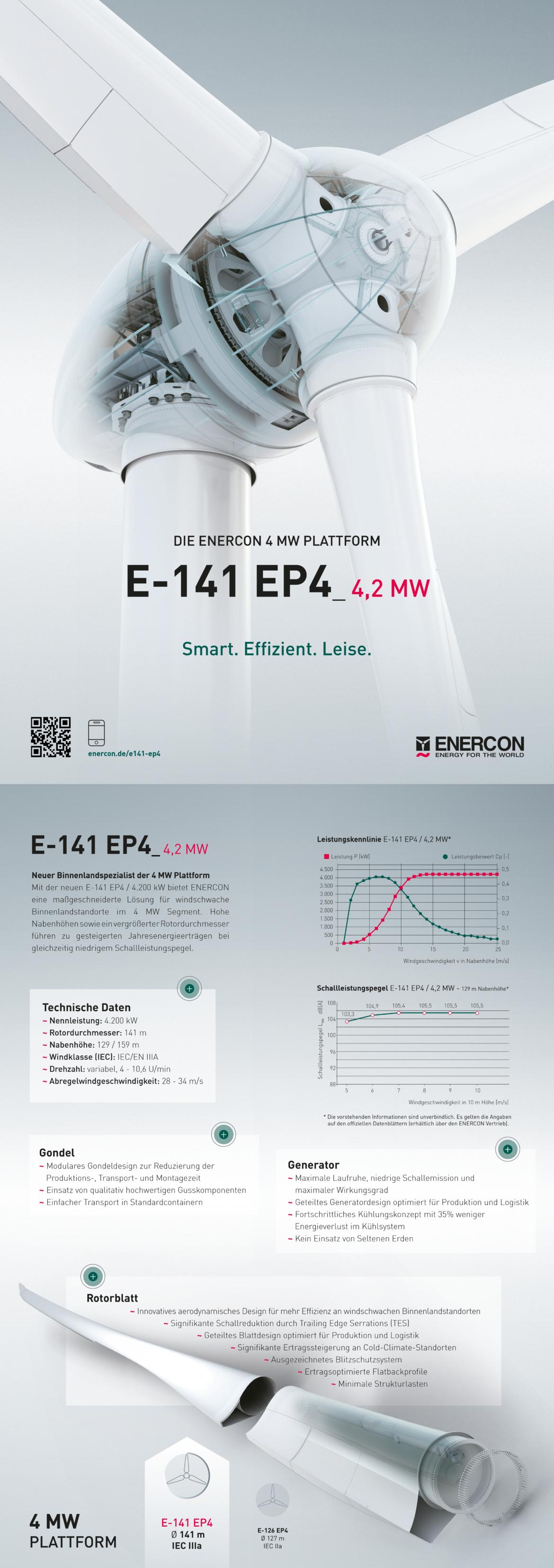 Datenblatt-E-141-1-Windenergie-Gerichtstetten.png
